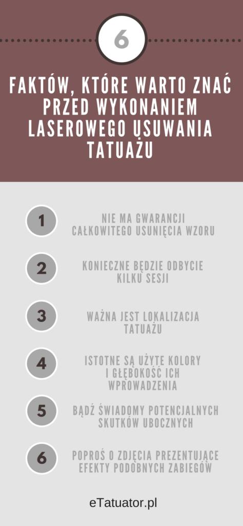 Laserowe usuwanie tatuażu - grafika przedstawiająca 6 faktów, które warto znać przed wykonaniem tego zabiegu.