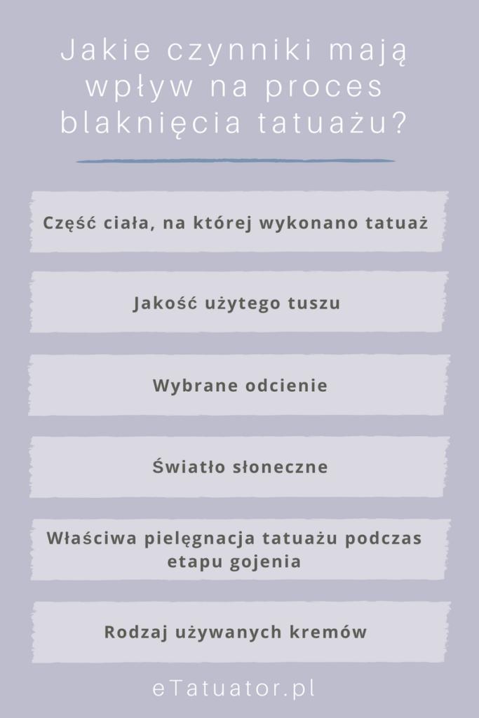 Grafika przedstawiająca czynniki mające wpływ na blaknięcie tatuażu.