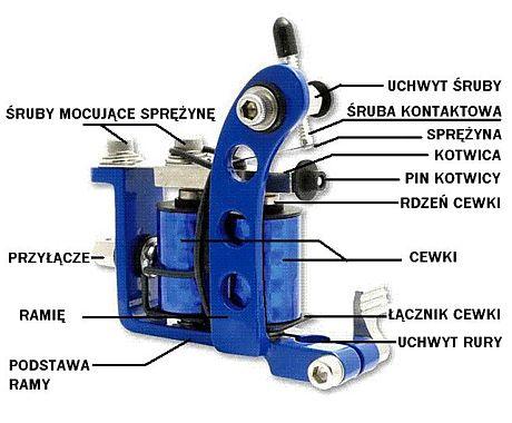 Budowa cewkowej maszynki do tatuażu