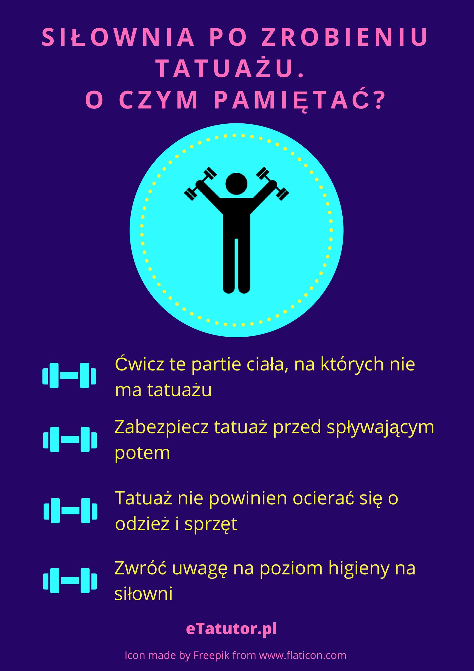 Infografika przedstawiająca zasady, o jakich należy pamiętać przed wizytą na siłowni ze świeżym tatuażem.